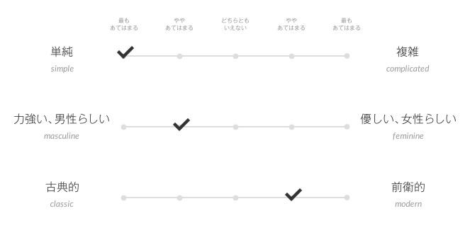 10-principles-of-web-design-11
