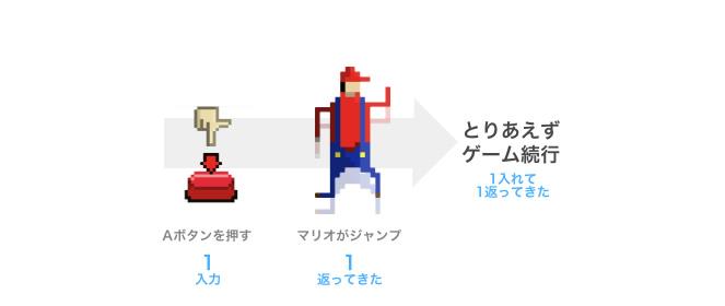 gamification-web-design-1