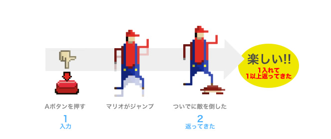 gamification-web-design-2