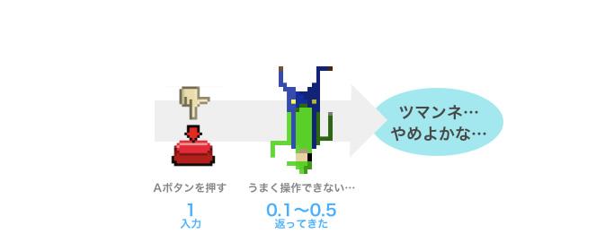 gamification-web-design-4