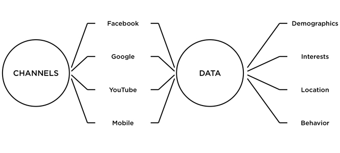 data-driven-marketing-1