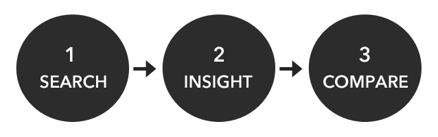 insight-research-for-communication-design-1