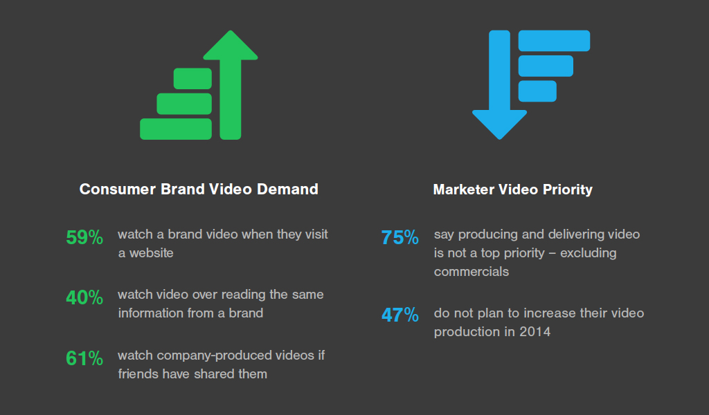 fmcg-video-content-marketing-2