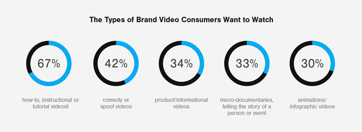 fmcg-video-content-marketing-4