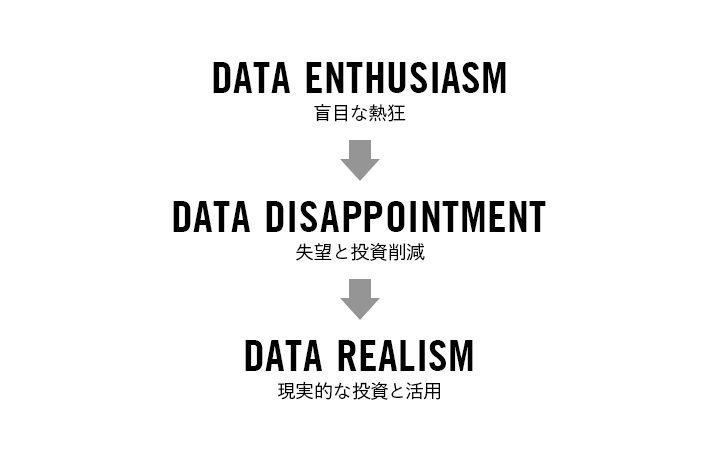 big-data-loss-1
